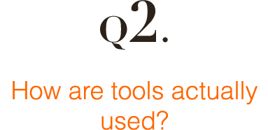 Q2: How are tools actually used?