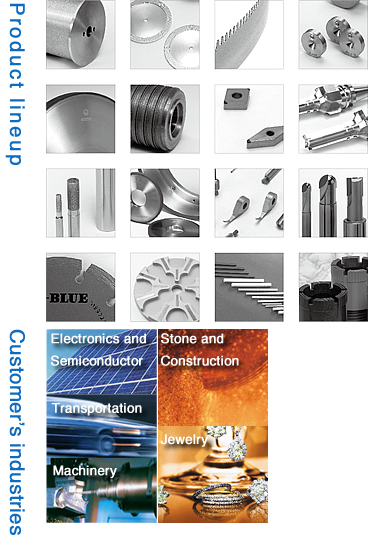 Product lineup, Customer's industries