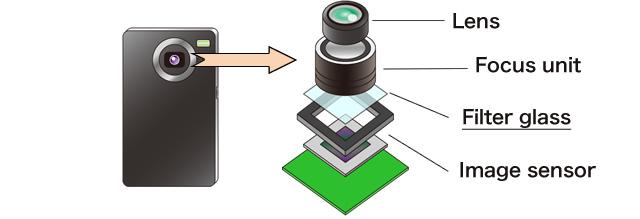 Filter glass